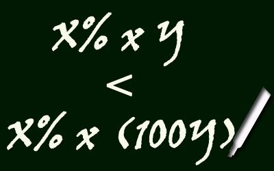 Бизнис математика